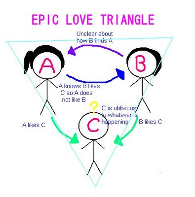 epic-love-triangle
