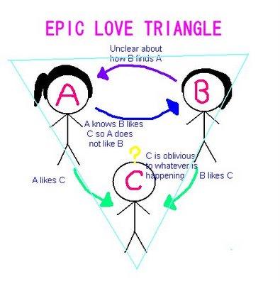 epic-love-triangle